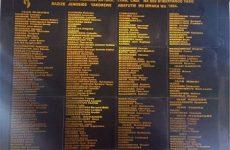 Un monument avec les noms des personnes tuées à l'ISAR Rubona, où plus de 1 000 Tutsis ont été tués.